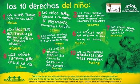 derechos del niño-Fundación Banco Bica- Bica